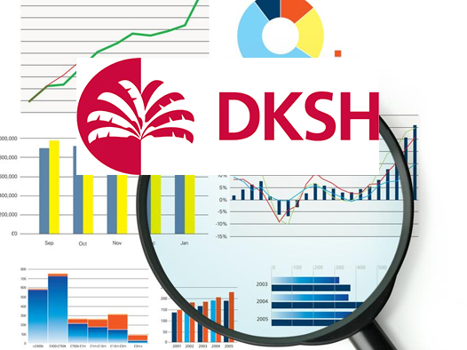 DKSH Marketshare and Reporting System by Technology Solution Development in Cambodia