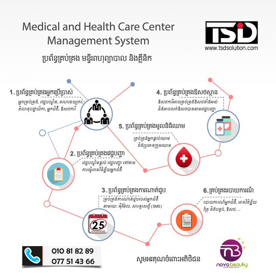 Medical and Health Care Center Management System